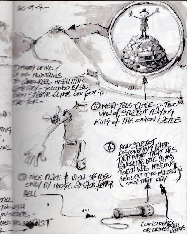 Ireland Sketchbook 2015 –Page 10