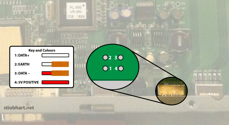 Pin holes on circuit board after removing Wacom socket